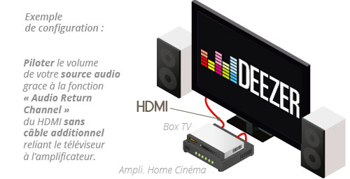 cable hdmi highspeed ethernet 10m a/a