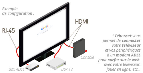 cable hdmi 2.0haute vitesse ethernet 1,0m a/a