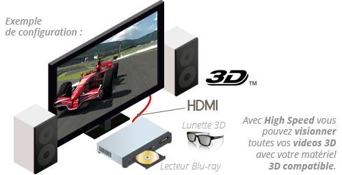 cable hdmi haute vitesse 3m a/a