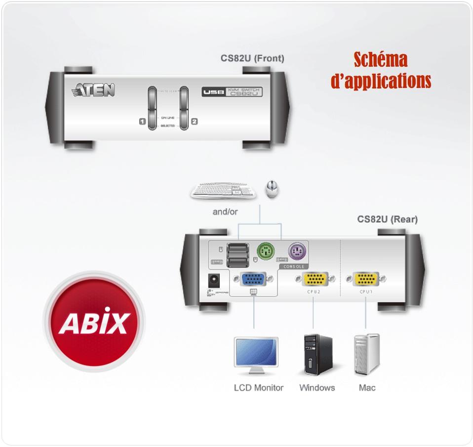 commutateur kvm 2 ports VGA USB PS/2 Aten CS82U