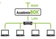 Academiebox protection et contrôle internet secteur scolaire
