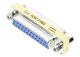 Mini coupleur DB25 - F/F