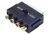 Adaptateur Péritel vers YUV + RCA Composite