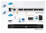 Aten KN2140VA Switch kvm IP 40 serveurs - 3 accès : 1 Local + 2 Distants