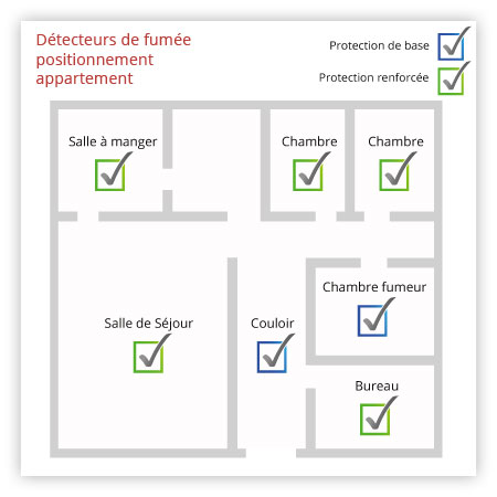 detecteur de fumee daaf d tecteur autonome avertisseur de fum e. Black Bedroom Furniture Sets. Home Design Ideas