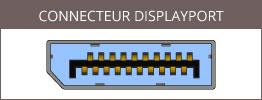 Connecteur Displayport