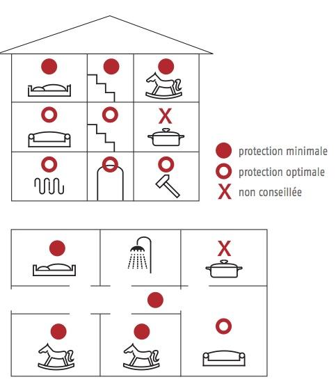 D tecteur avertisseur autonome de fum e abus nf pile 10 for Pose detecteur de fumee