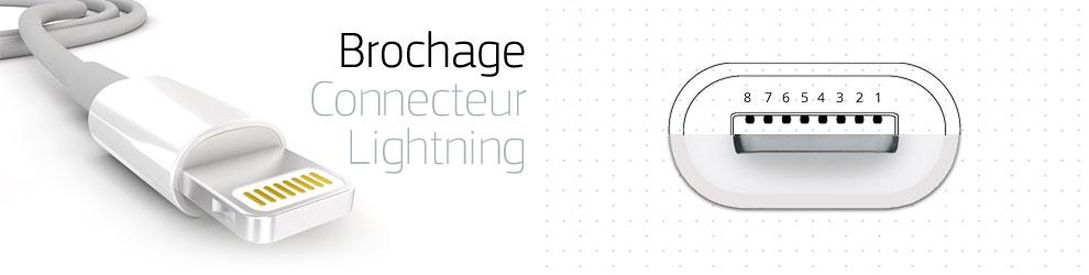 Brochage Connecteur Lightning