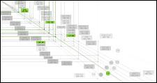 Résolution affichage VGA 3:2