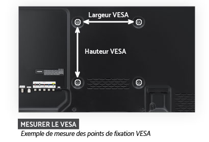 Exemple de mesure des points de fixation VESA